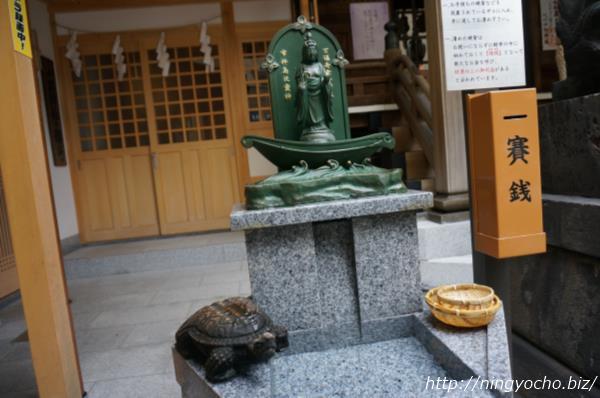 小網神社銭洗いの井画像
