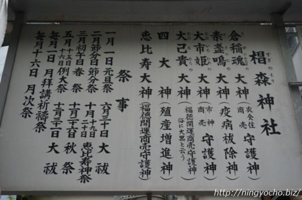 椙森神社御祭神と祭事の看板画像